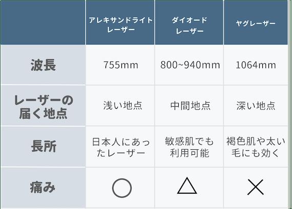 医療脱毛_レーザー_figma