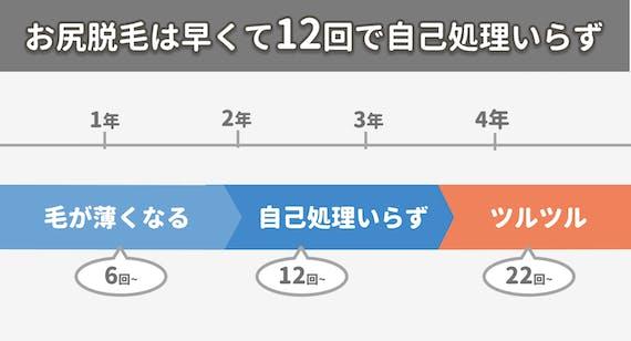 figma_お尻_効果_回数