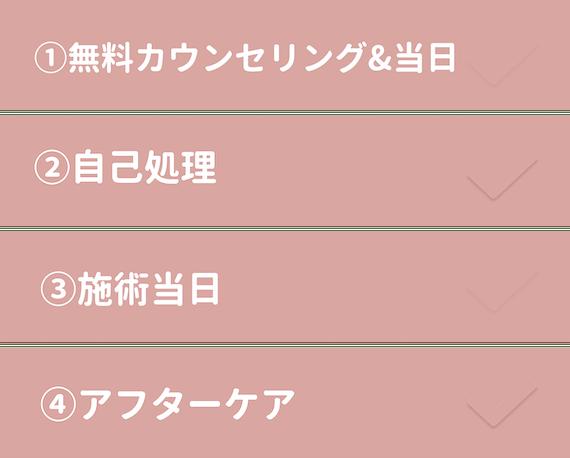 figma_申し込み_流れ