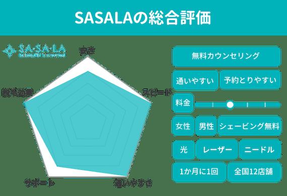 ササラ_レーダーチャート_figma